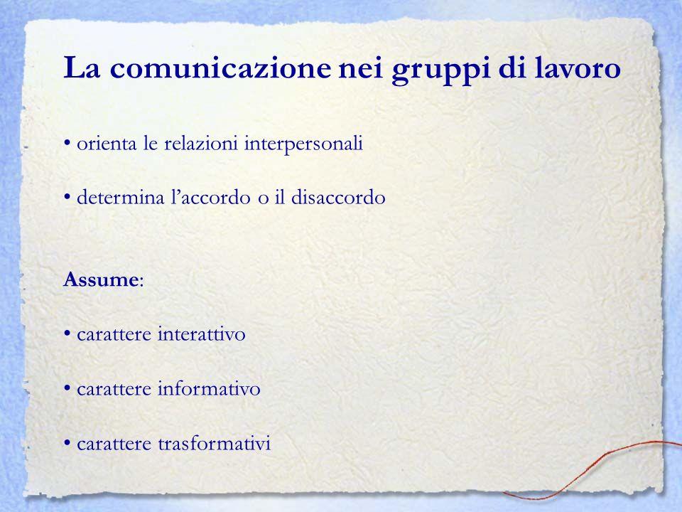 La comunicazione nei gruppi di lavoro orienta le relazioni interpersonali determina laccordo o il disaccordo Assume: carattere interattivo carattere i