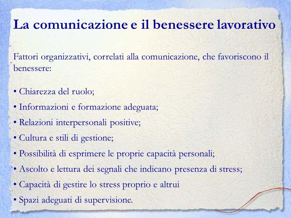 La comunicazione e il benessere lavorativo Fattori organizzativi, correlati alla comunicazione, che favoriscono il benessere: Chiarezza del ruolo; Inf
