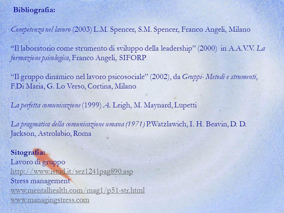 Bibliografia: Competenza nel lavoro (2003) L.M. Spencer, S.M. Spencer, Franco Angeli, Milano Il laboratorio come strumento di sviluppo della leadershi