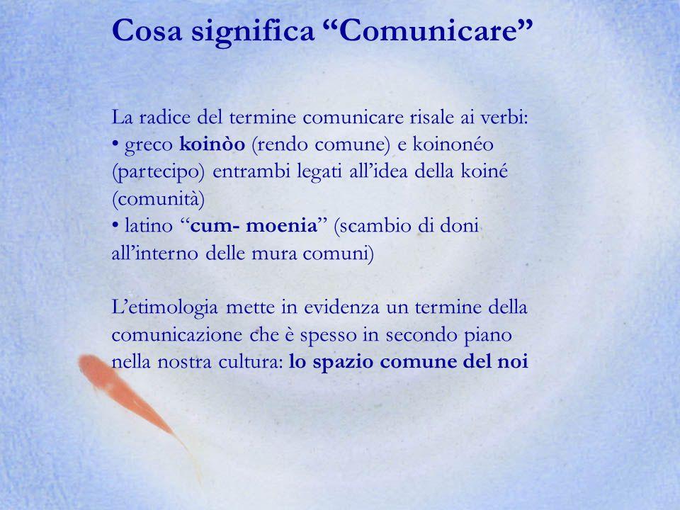 Cosa significa Comunicare La radice del termine comunicare risale ai verbi: greco koinòo (rendo comune) e koinonéo (partecipo) entrambi legati allidea