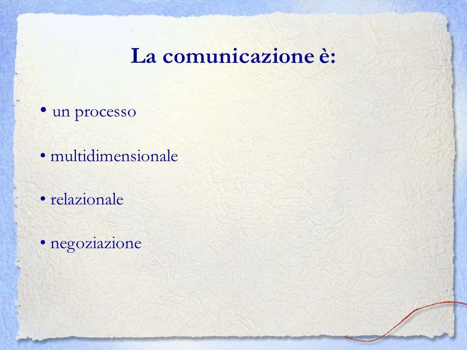 La comunicazione è: un processo multidimensionale relazionale negoziazione