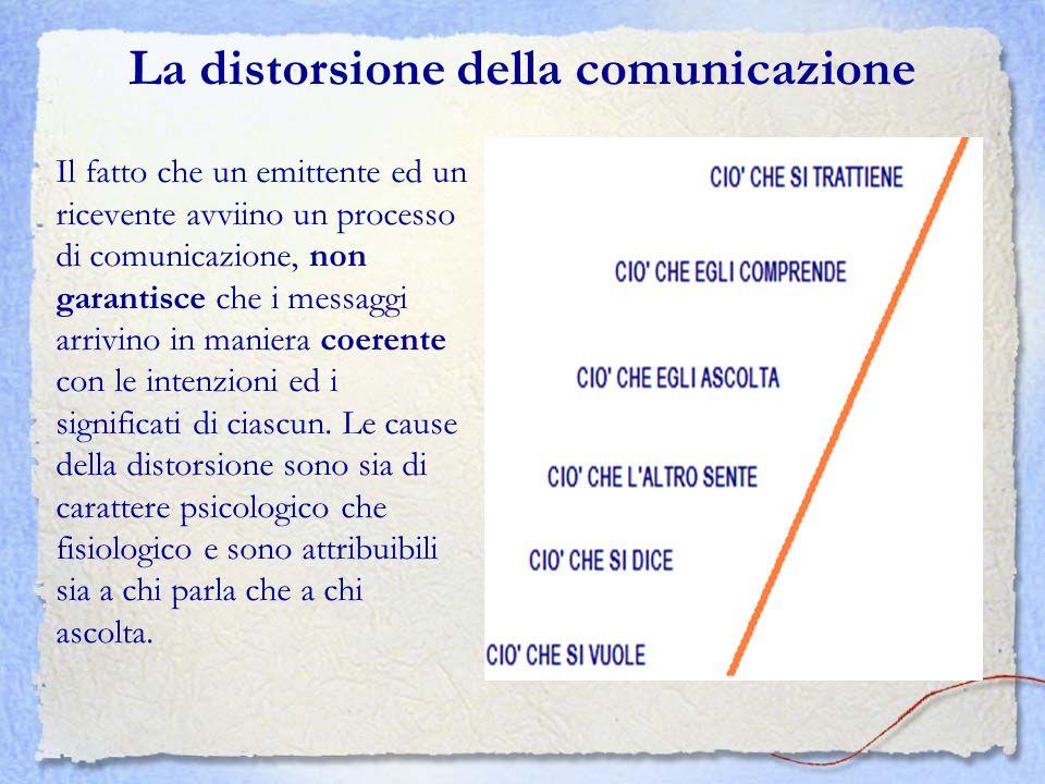 La distorsione della comunicazione Il fatto che un emittente ed un ricevente avviino un processo di comunicazione, non garantisce che i messaggi arriv
