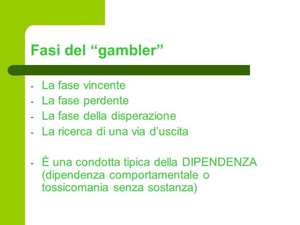 Fasi del gambler - La fase vincente - La fase perdente - La fase della disperazione - La ricerca di una via duscita - È una condotta tipica della DIPE