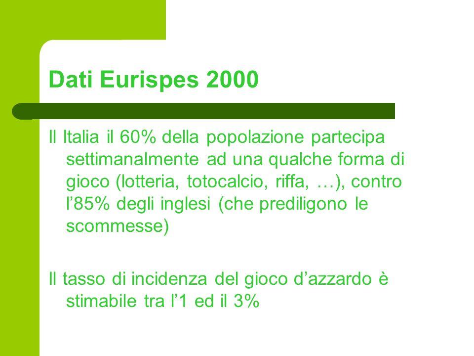 Dati Eurispes 2000 Il Italia il 60% della popolazione partecipa settimanalmente ad una qualche forma di gioco (lotteria, totocalcio, riffa, …), contro