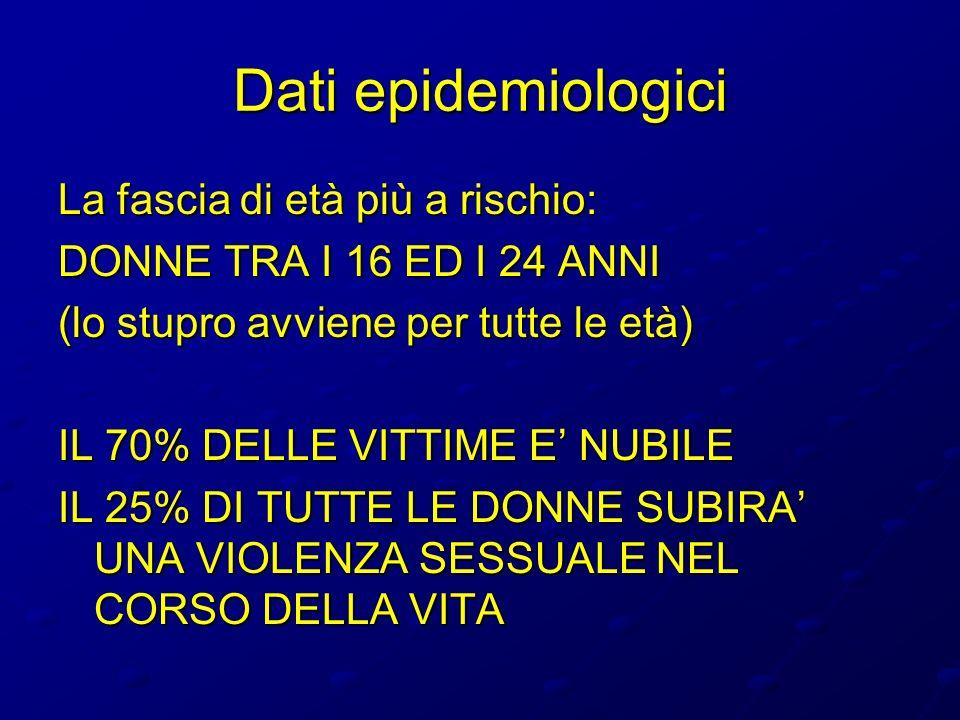 Dati epidemiologici La fascia di età più a rischio: DONNE TRA I 16 ED I 24 ANNI (lo stupro avviene per tutte le età) IL 70% DELLE VITTIME E NUBILE IL