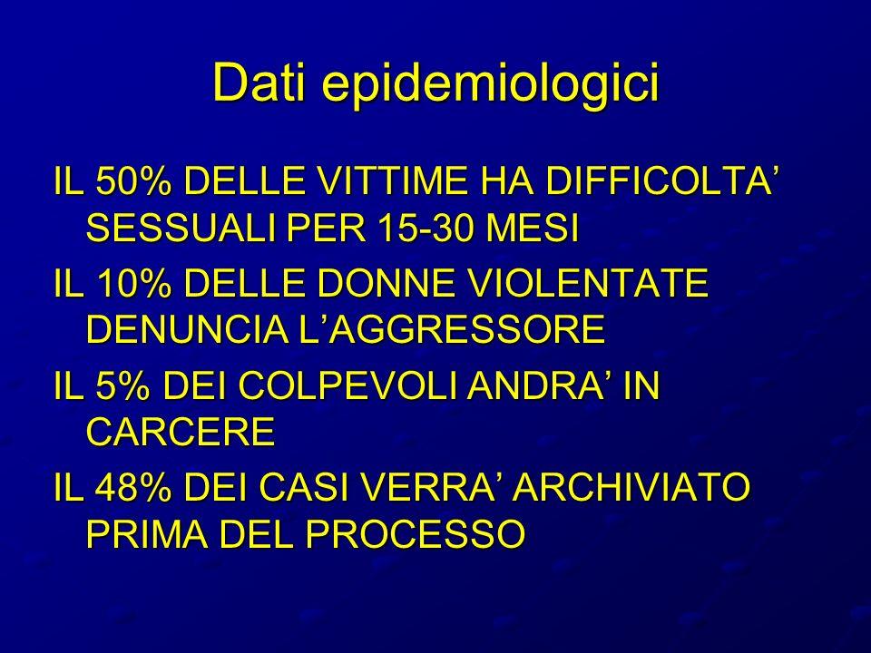 Dati epidemiologici IL 50% DELLE VITTIME HA DIFFICOLTA SESSUALI PER 15-30 MESI IL 10% DELLE DONNE VIOLENTATE DENUNCIA LAGGRESSORE IL 5% DEI COLPEVOLI