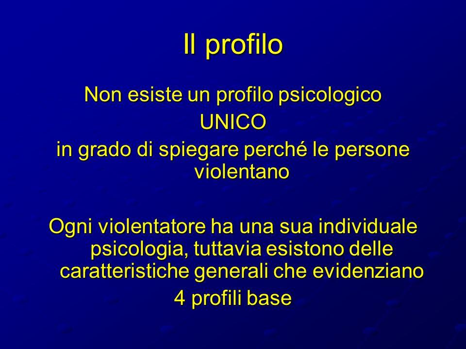 Il profilo Non esiste un profilo psicologico UNICO in grado di spiegare perché le persone violentano Ogni violentatore ha una sua individuale psicolog