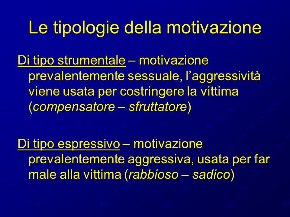 Le tipologie della motivazione Di tipo strumentale – motivazione prevalentemente sessuale, laggressività viene usata per costringere la vittima (compe