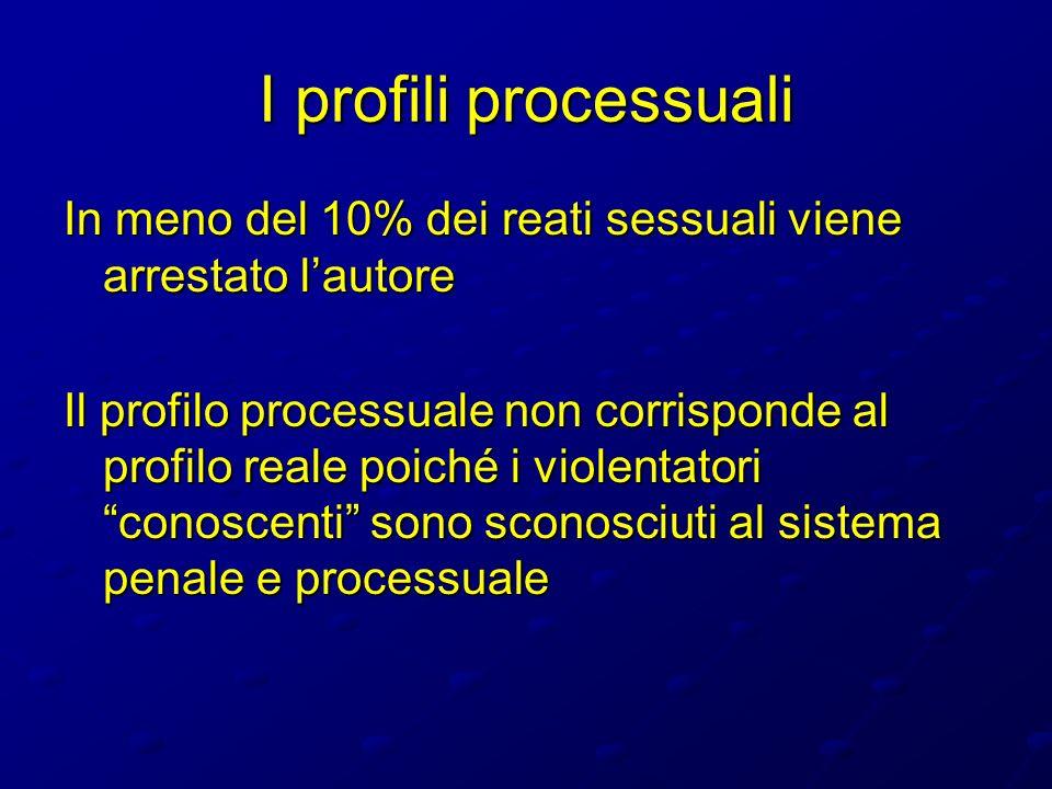 I profili processuali In meno del 10% dei reati sessuali viene arrestato lautore Il profilo processuale non corrisponde al profilo reale poiché i viol