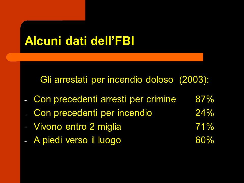 Alcuni dati dellFBI Gli arrestati per incendio doloso (2003): - Con precedenti arresti per crimine 87% - Con precedenti per incendio24% - Vivono entro