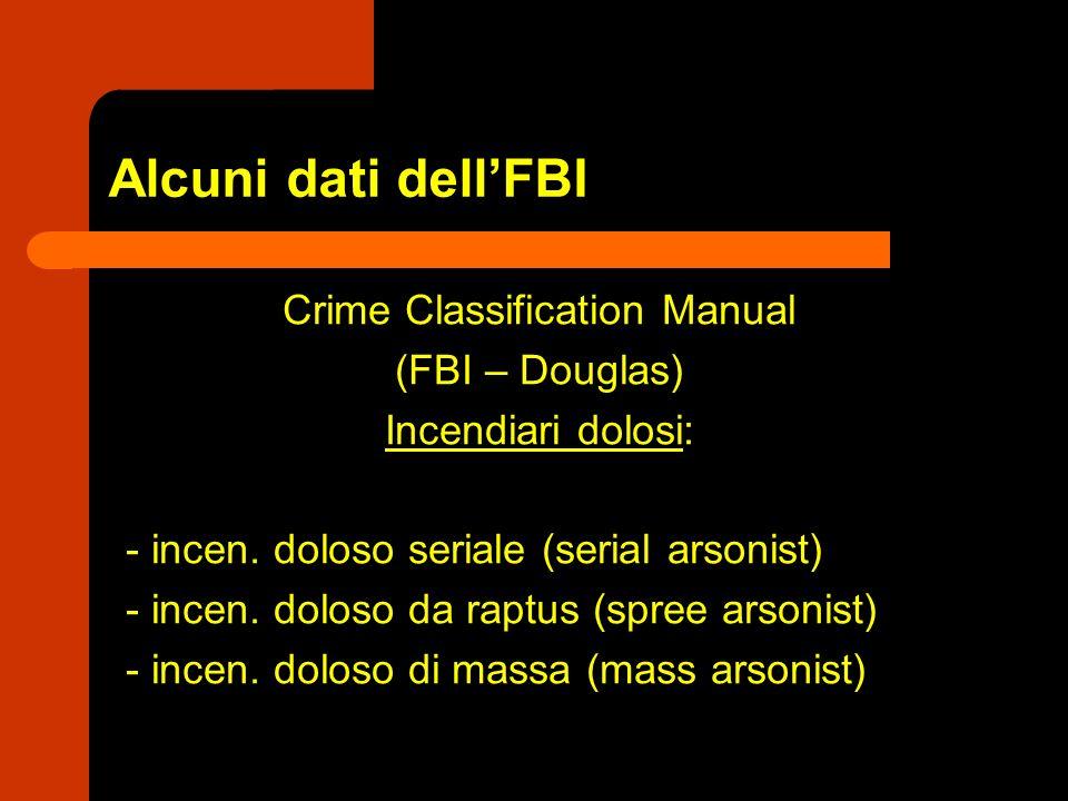 Alcuni dati dellFBI Crime Classification Manual (FBI – Douglas) Incendiari dolosi: - incen. doloso seriale (serial arsonist) - incen. doloso da raptus