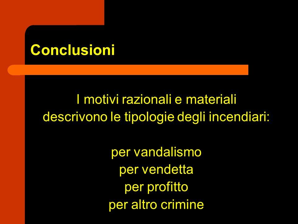 Conclusioni I motivi razionali e materiali descrivono le tipologie degli incendiari: per vandalismo per vendetta per profitto per altro crimine