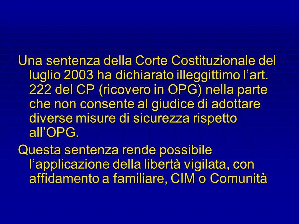 Una sentenza della Corte Costituzionale del luglio 2003 ha dichiarato illeggittimo lart. 222 del CP (ricovero in OPG) nella parte che non consente al