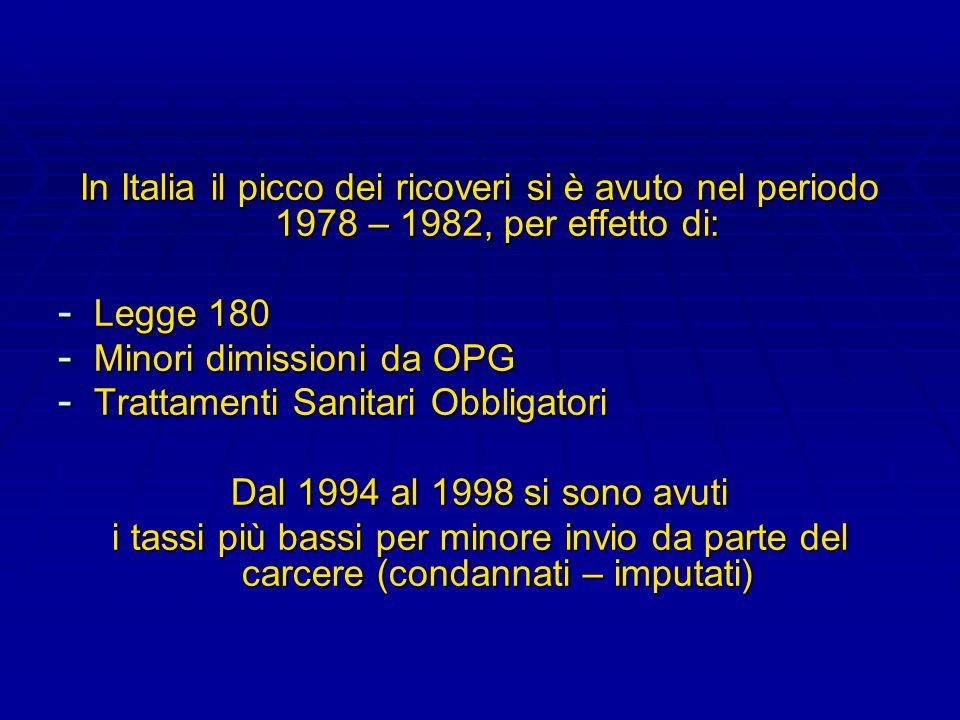 In Italia il picco dei ricoveri si è avuto nel periodo 1978 – 1982, per effetto di: - Legge 180 - Minori dimissioni da OPG - Trattamenti Sanitari Obbl