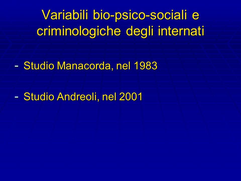 Variabili bio-psico-sociali e criminologiche degli internati - Studio Manacorda, nel 1983 - Studio Andreoli, nel 2001
