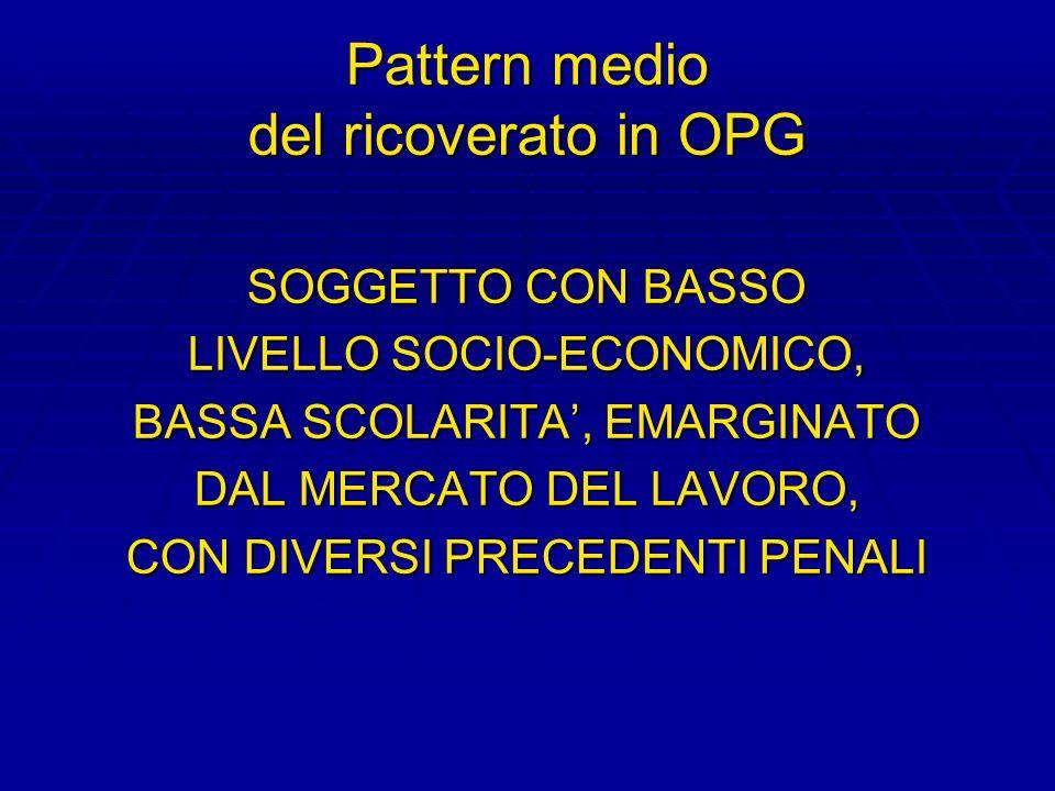 Pattern medio del ricoverato in OPG SOGGETTO CON BASSO LIVELLO SOCIO-ECONOMICO, BASSA SCOLARITA, EMARGINATO DAL MERCATO DEL LAVORO, CON DIVERSI PRECED