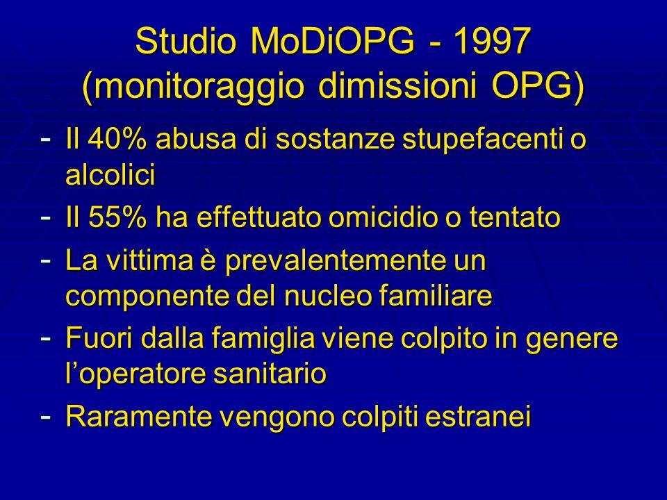 Studio MoDiOPG - 1997 (monitoraggio dimissioni OPG) - Il 40% abusa di sostanze stupefacenti o alcolici - Il 55% ha effettuato omicidio o tentato - La