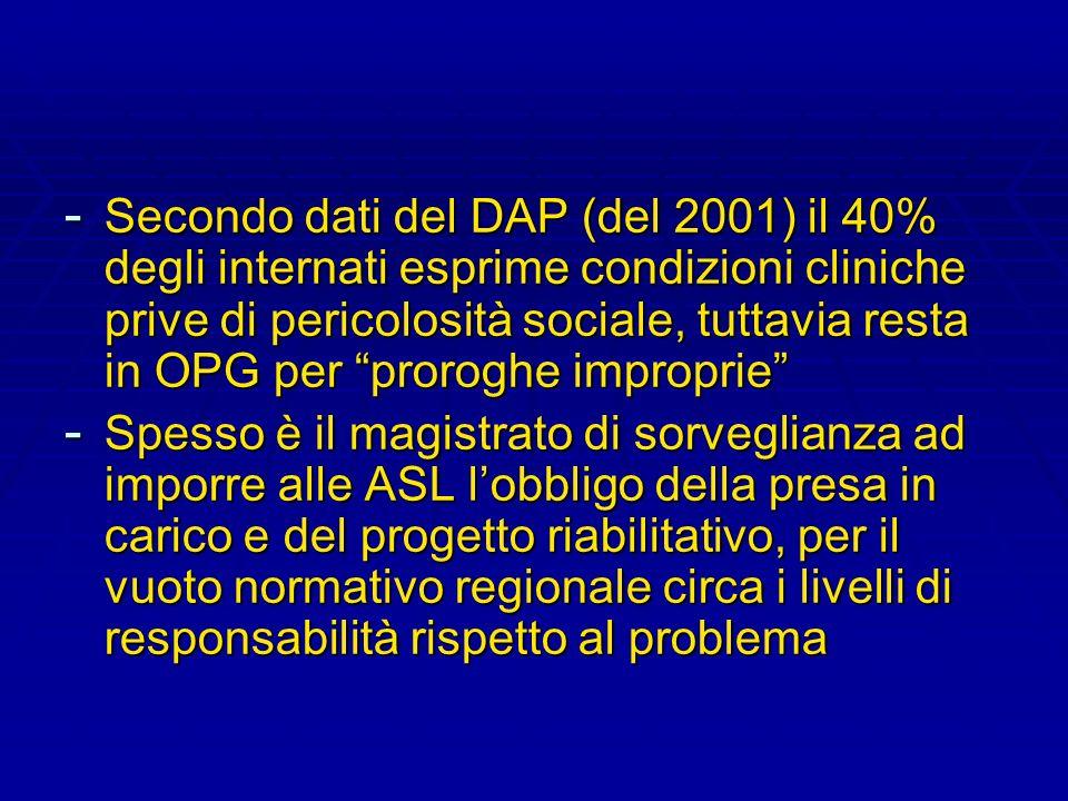 - Secondo dati del DAP (del 2001) il 40% degli internati esprime condizioni cliniche prive di pericolosità sociale, tuttavia resta in OPG per proroghe