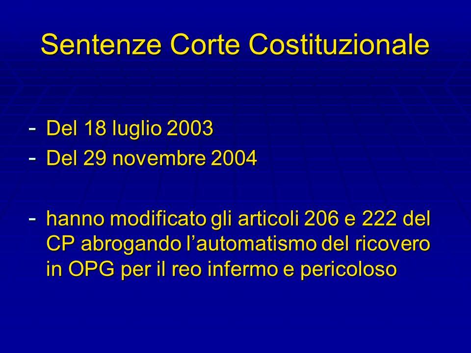 Sentenze Corte Costituzionale - Del 18 luglio 2003 - Del 29 novembre 2004 - hanno modificato gli articoli 206 e 222 del CP abrogando lautomatismo del