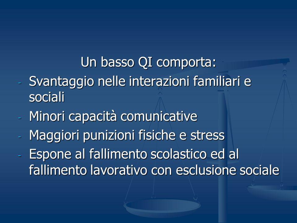 Un basso QI comporta: - Svantaggio nelle interazioni familiari e sociali - Minori capacità comunicative - Maggiori punizioni fisiche e stress - Espone