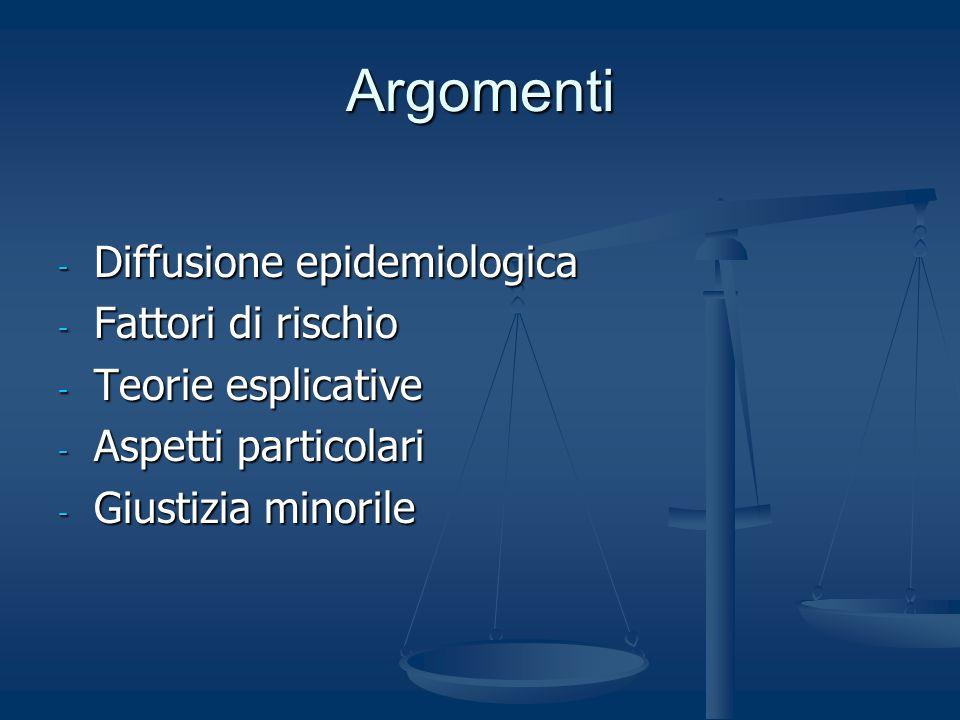 Argomenti - Diffusione epidemiologica - Fattori di rischio - Teorie esplicative - Aspetti particolari - Giustizia minorile
