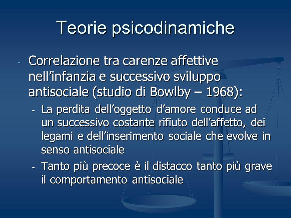 Teorie psicodinamiche - Correlazione tra carenze affettive nellinfanzia e successivo sviluppo antisociale (studio di Bowlby – 1968): - La perdita dell