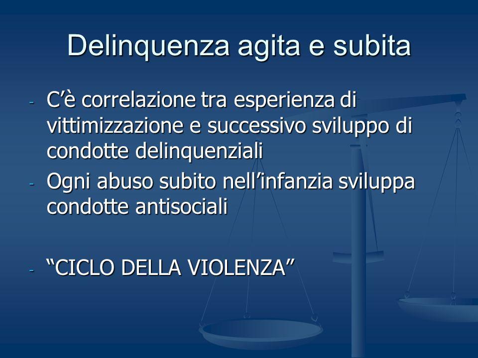 Delinquenza agita e subita - Cè correlazione tra esperienza di vittimizzazione e successivo sviluppo di condotte delinquenziali - Ogni abuso subito ne