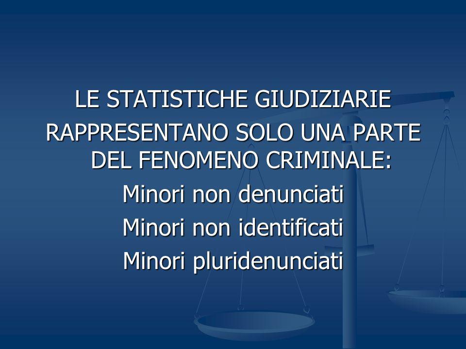 Nel 2002 a fronte di 42.732 denunce di minori ci sono state 18.934 azioni penali