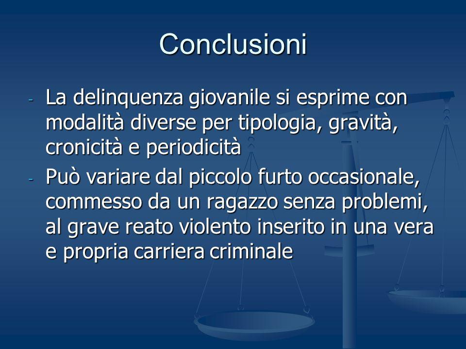 Conclusioni - La delinquenza giovanile si esprime con modalità diverse per tipologia, gravità, cronicità e periodicità - Può variare dal piccolo furto