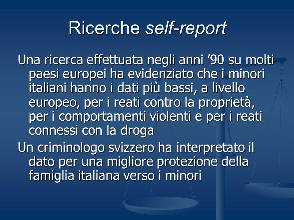 Ricerche self-report Una ricerca effettuata negli anni 90 su molti paesi europei ha evidenziato che i minori italiani hanno i dati più bassi, a livell
