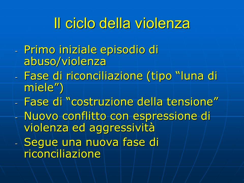 Il ciclo della violenza - Primo iniziale episodio di abuso/violenza - Fase di riconciliazione (tipo luna di miele) - Fase di costruzione della tension