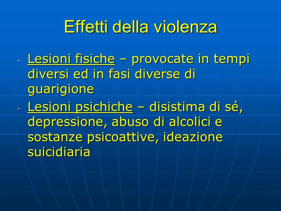 Effetti della violenza - Lesioni fisiche – provocate in tempi diversi ed in fasi diverse di guarigione - Lesioni psichiche – disistima di sé, depressi