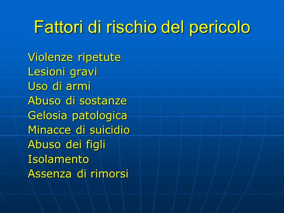 Fattori di rischio del pericolo Violenze ripetute Lesioni gravi Uso di armi Abuso di sostanze Gelosia patologica Minacce di suicidio Abuso dei figli I