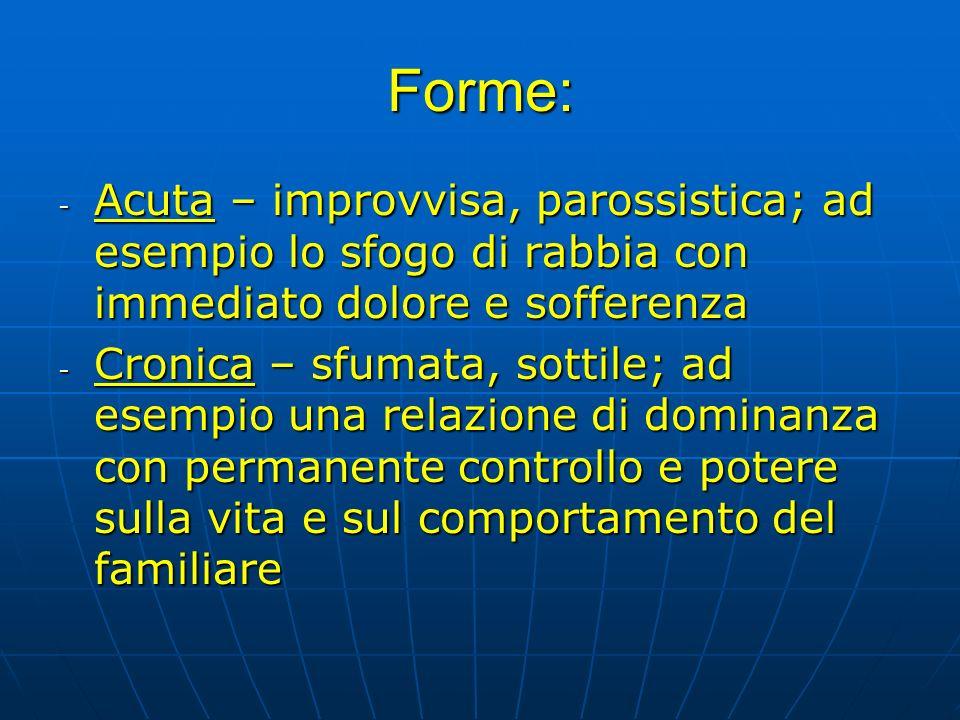 Forme: - Acuta – improvvisa, parossistica; ad esempio lo sfogo di rabbia con immediato dolore e sofferenza - Cronica – sfumata, sottile; ad esempio un