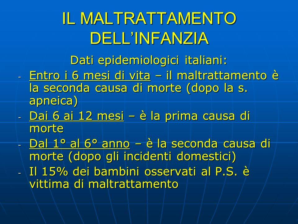 IL MALTRATTAMENTO DELLINFANZIA Dati epidemiologici italiani: - Entro i 6 mesi di vita – il maltrattamento è la seconda causa di morte (dopo la s. apne