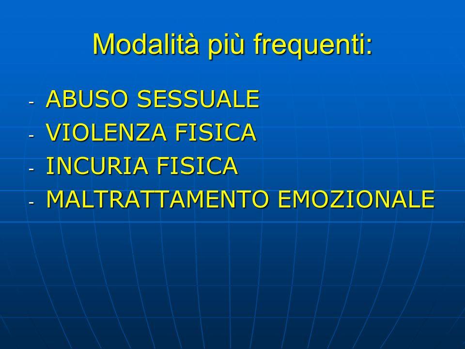 Modalità più frequenti: - ABUSO SESSUALE - VIOLENZA FISICA - INCURIA FISICA - MALTRATTAMENTO EMOZIONALE
