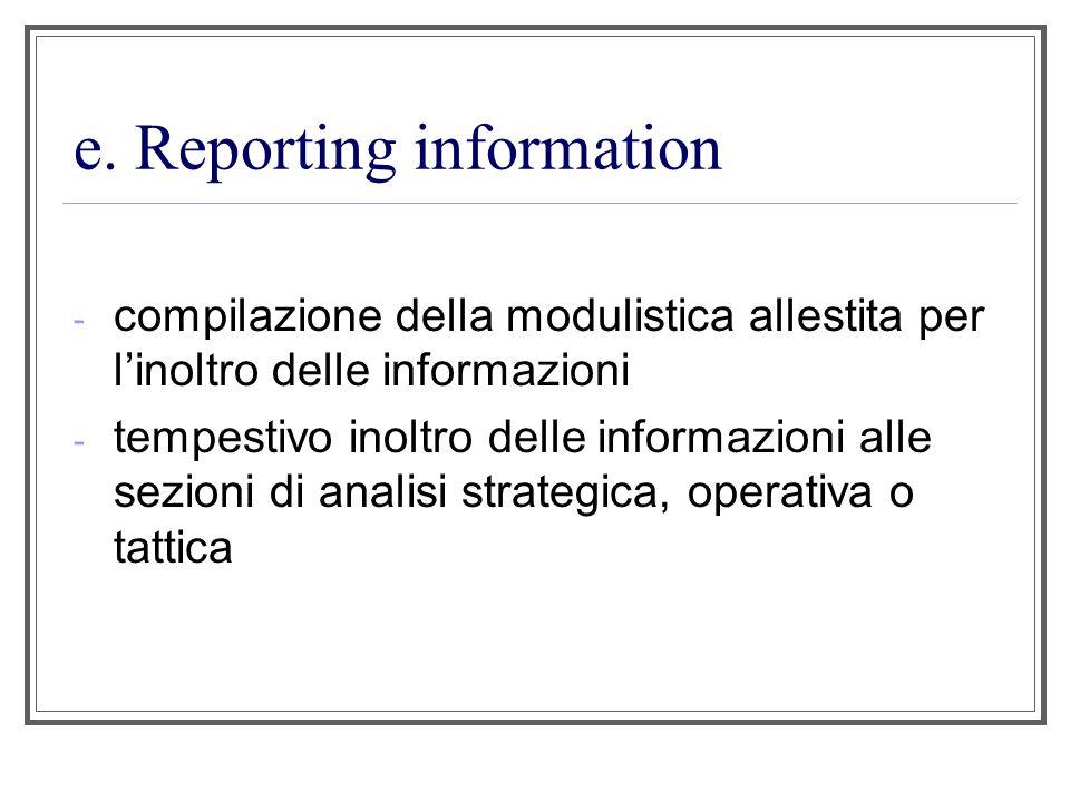 e. Reporting information - compilazione della modulistica allestita per linoltro delle informazioni - tempestivo inoltro delle informazioni alle sezio