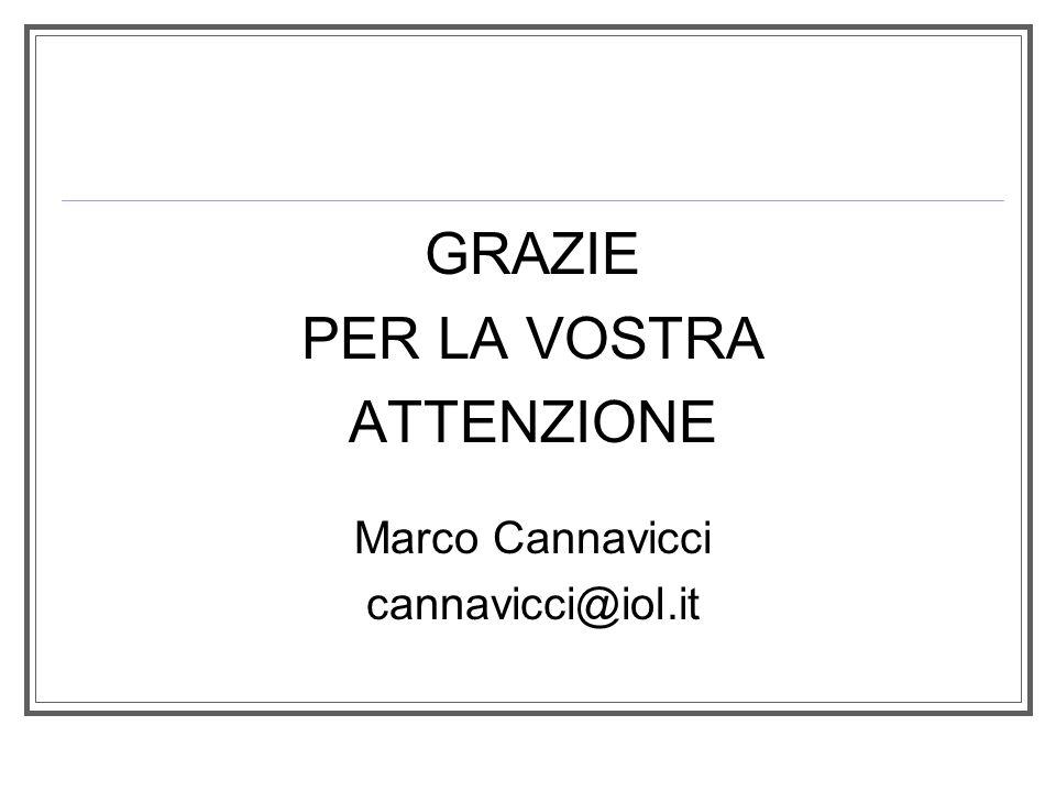 GRAZIE PER LA VOSTRA ATTENZIONE Marco Cannavicci cannavicci@iol.it
