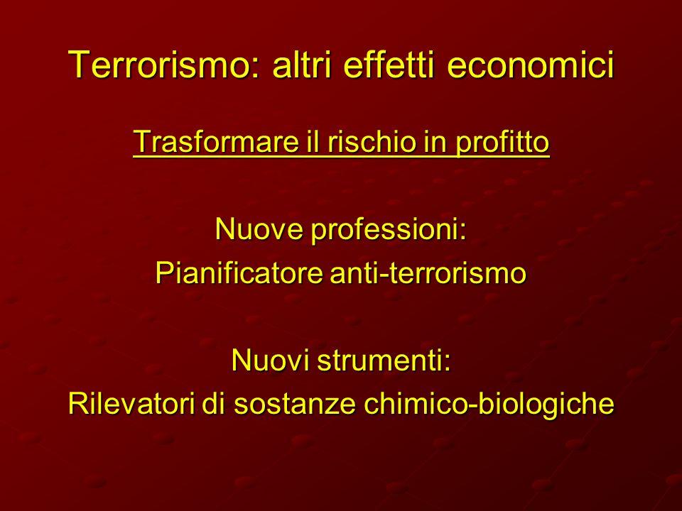 Terrorismo: altri effetti economici Trasformare il rischio in profitto Nuove professioni: Pianificatore anti-terrorismo Nuovi strumenti: Rilevatori di