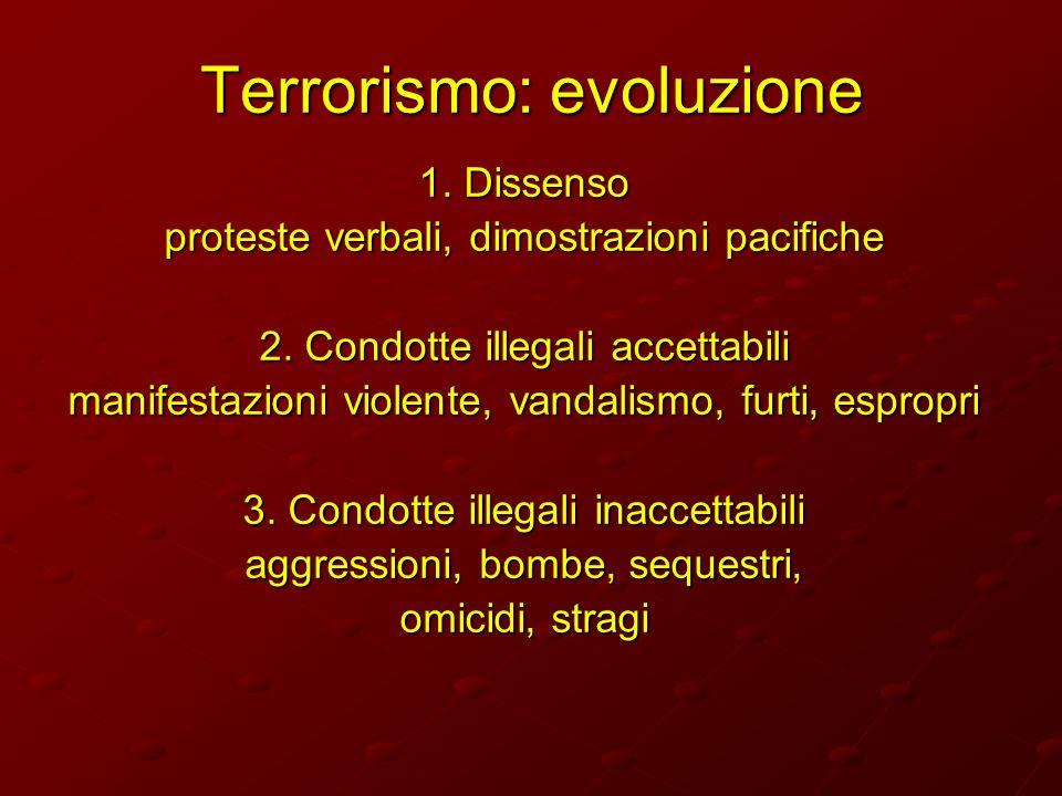 Terrorismo: evoluzione 1. Dissenso proteste verbali, dimostrazioni pacifiche 2. Condotte illegali accettabili manifestazioni violente, vandalismo, fur