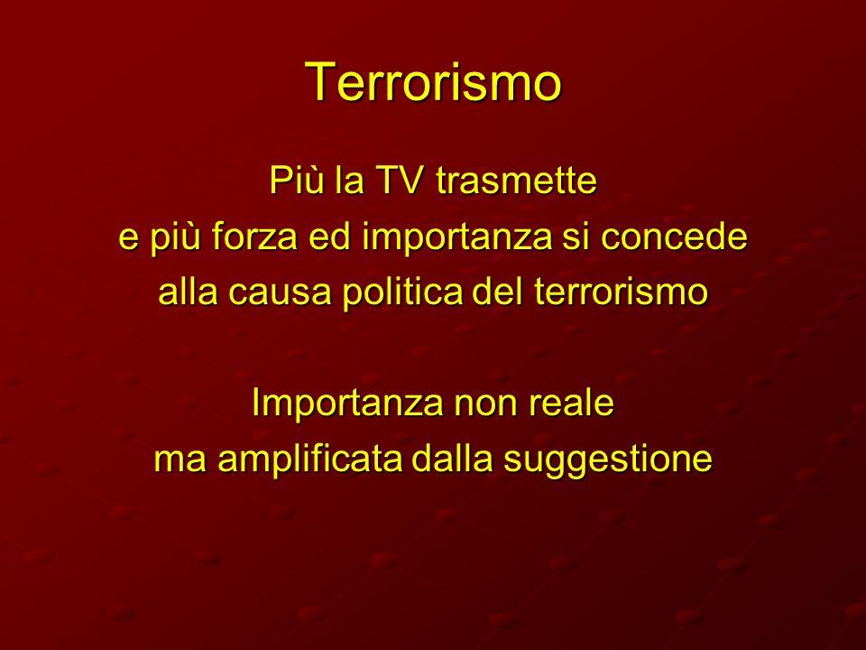 Terrorismo Più la TV trasmette e più forza ed importanza si concede alla causa politica del terrorismo Importanza non reale ma amplificata dalla sugge