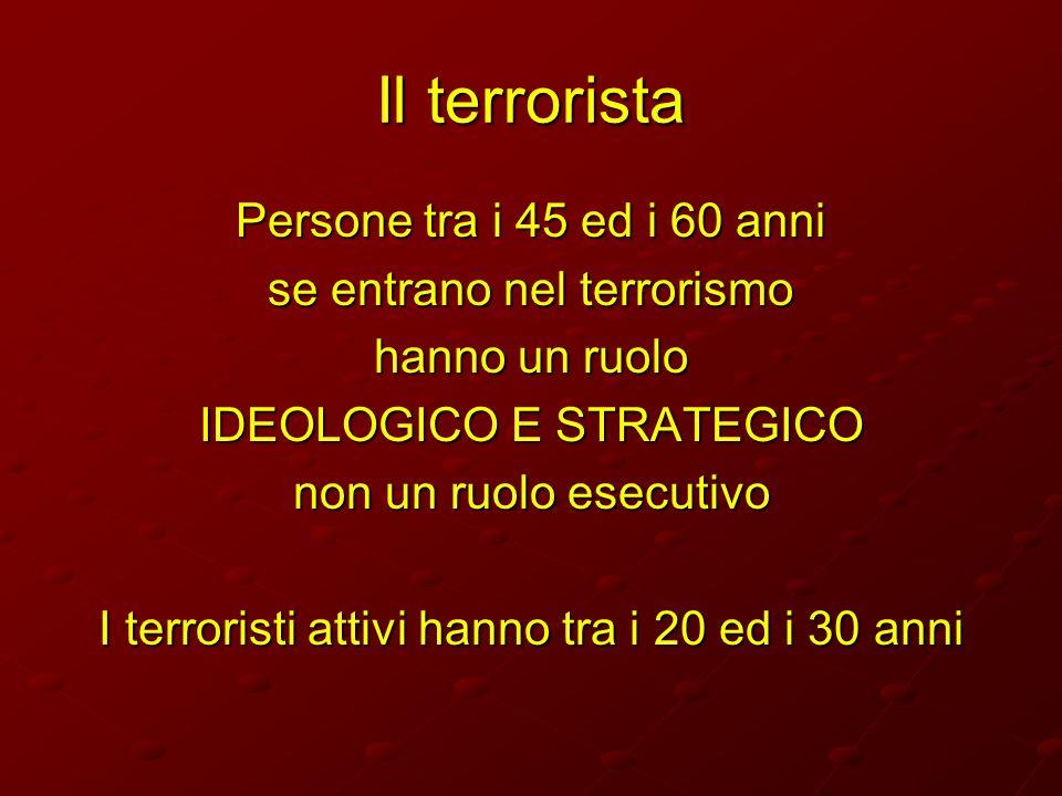 Il terrorista Persone tra i 45 ed i 60 anni se entrano nel terrorismo hanno un ruolo IDEOLOGICO E STRATEGICO non un ruolo esecutivo I terroristi attiv