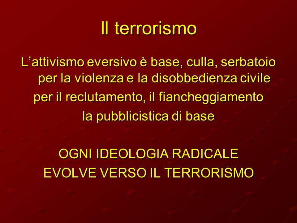 Il terrorismo Lattivismo eversivo è base, culla, serbatoio per la violenza e la disobbedienza civile per il reclutamento, il fiancheggiamento la pubbl