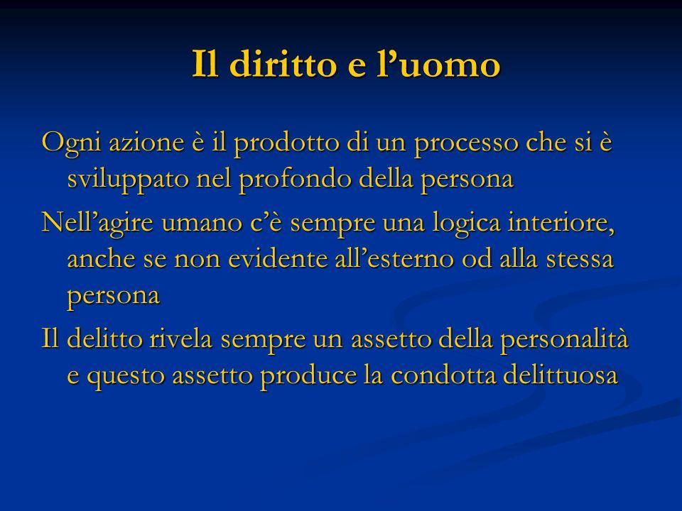 Il diritto e luomo Il diritto e luomo Ogni azione è il prodotto di un processo che si è sviluppato nel profondo della persona Nellagire umano cè sempr