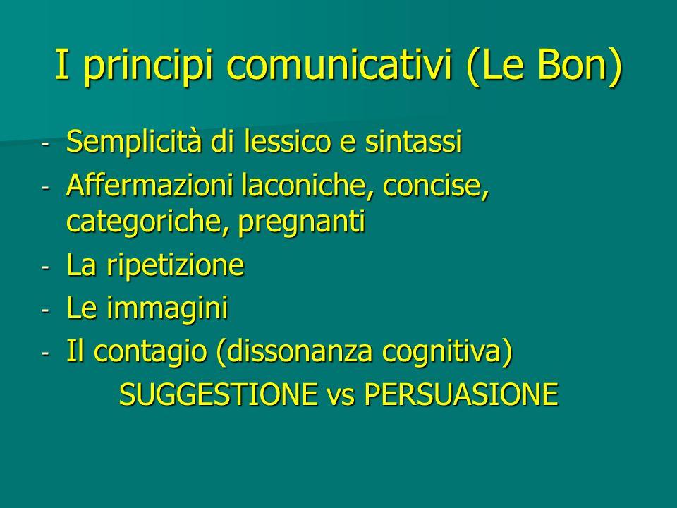 I principi comunicativi (Le Bon) - Semplicità di lessico e sintassi - Affermazioni laconiche, concise, categoriche, pregnanti - La ripetizione - Le im