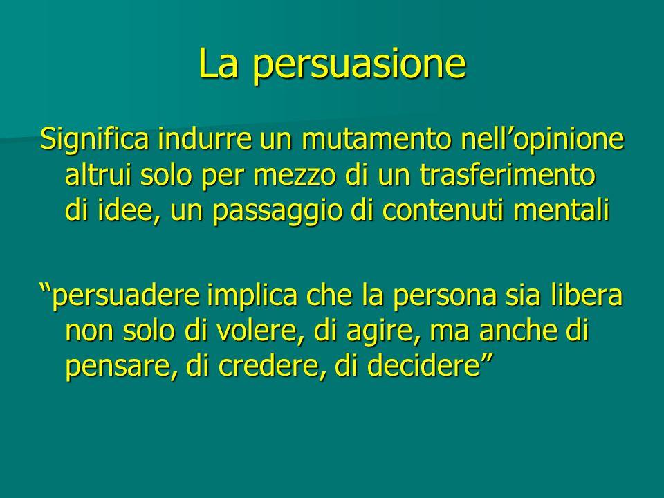 La persuasione Significa indurre un mutamento nellopinione altrui solo per mezzo di un trasferimento di idee, un passaggio di contenuti mentali persua