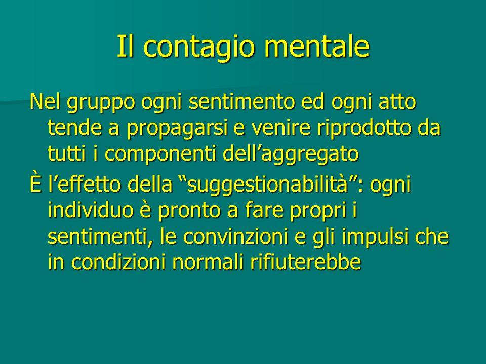 Il contagio mentale Nel gruppo ogni sentimento ed ogni atto tende a propagarsi e venire riprodotto da tutti i componenti dellaggregato È leffetto dell
