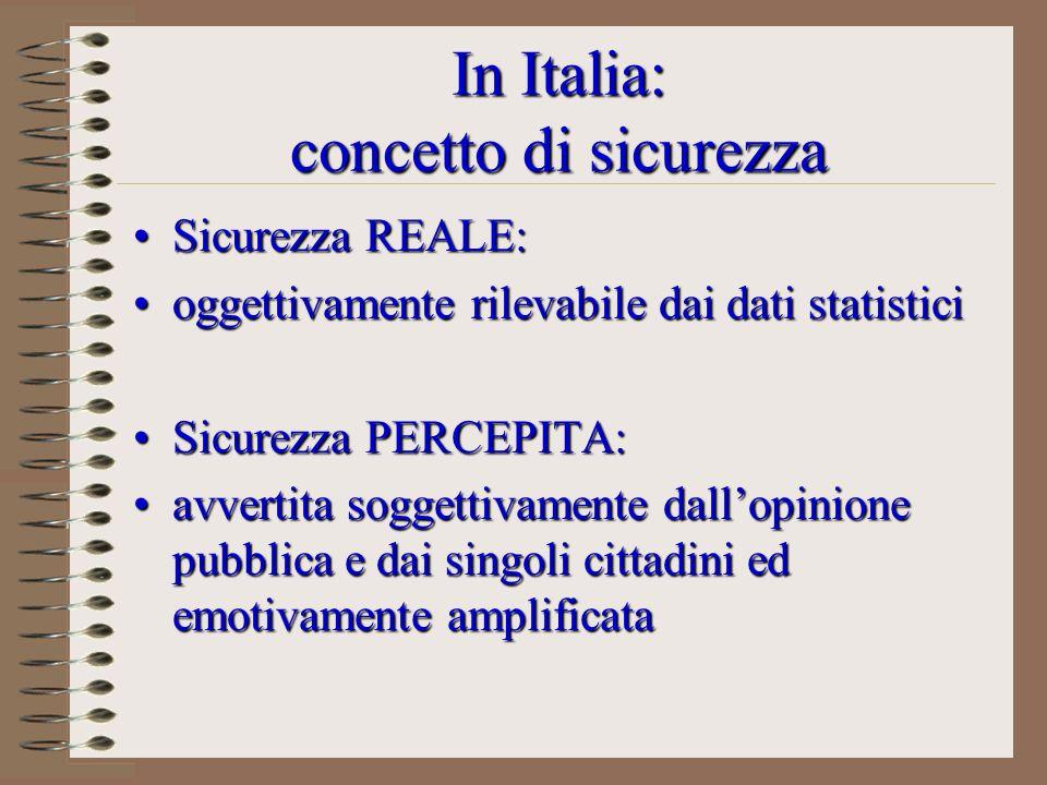 In Italia: concetto di sicurezza Sicurezza REALE:Sicurezza REALE: oggettivamente rilevabile dai dati statisticioggettivamente rilevabile dai dati stat