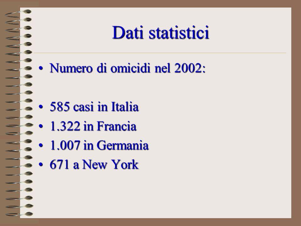 Dati statistici Numero di omicidi nel 2002:Numero di omicidi nel 2002: 585 casi in Italia585 casi in Italia 1.322 in Francia1.322 in Francia 1.007 in