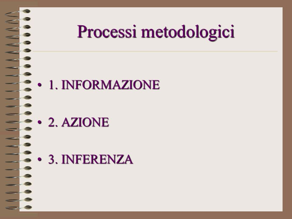 Processi metodologici 1. INFORMAZIONE1. INFORMAZIONE 2. AZIONE2. AZIONE 3. INFERENZA3. INFERENZA